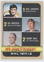 Phil Esposito, Vic Hadfield, Bobby Hull