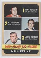 Tony Esposito, Gilles Villemure, Gump Worsley