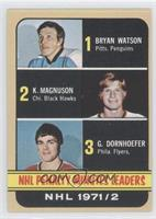 Bryan Watson, Keith Magnuson