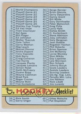 1972-73 Topps #94 - Checklist