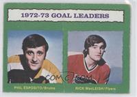 Phil Esposito