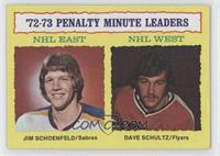 Jim Schoenfeld, Dave Schultz [Good to VG‑EX]