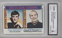 Phil Esposito, Bill Goldsworthy [ENCASED]