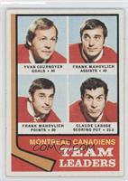 Montreal Canadiens Team, Yvan Cournoyer, Frank Mahovlich, Claude Larose [Good&n…