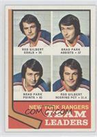 Rod Gilbert, Brad Park