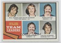 Billy Harris, Ralph Stewart, Denis Potvin, Toronto Maple Leafs Team, J. Bob Kel…