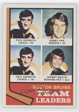 1974-75 Topps #28 - Boston Bruins Team