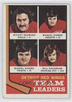 Mickey Redmond, Marcel Dionne, Bill Hogaboam [Good to VG‑EX]