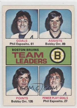 1975-76 O-Pee-Chee #314 - Phil Esposito, Bobby Orr