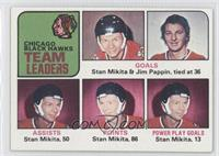 Stan Mikita, Jim Pappin, Chicago Blackhawks (Black Hawks) Team
