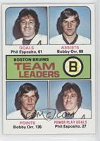 Bruins Team Leaders (Phil Esposito, Bobby Orr)
