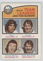 Clark Gillies, Denis Potvin, Garry Howatt [Good to VG‑EX]