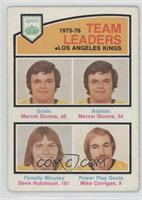 Marcel Dionne, Dave Hutchison, Mike Corrigan [Good to VG‑EX]