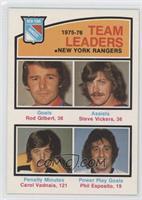 Rod Gilbert, Steve Vickers, Carol Vadnais, Phil Esposito