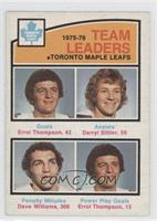 Errol Thompson, Darryl Sittler