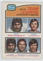 Dennis Ververgaert, Chris Oddleifson, Harold Snepsts, Dennis Kearns