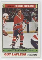 Record Breaker: Longest Point-Scoring Streak (Guy Lafleur)