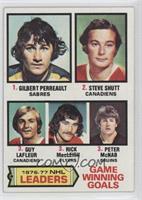 NHL Leaders: Game Winning Goals (Gilbert Perreault, Steve Shutt, Guy Lafleur, R…