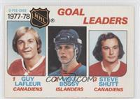 Goal Leaders (Guy Lafleur, Mike Bossy, Steve Shutt)