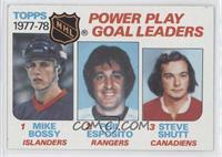 Power Play Goal Leaders (Mike Bossy, Phil Esposito, Steve Shutt)