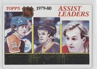 NHL Assist Leaders (Wayne Gretzky, Marcel Dionne, Guy Lafleur)