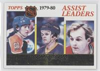 NHL Assist Leaders (Wayne Gretzky, Marcel Dionne, Guy Lafleur)