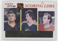 Marcel Dionne, Wayne Gretzky
