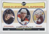 Statistical Superiors - Peter Bondra, Pavel Bure, Joe Sakic
