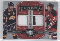 Chris Drury, Scott Gomez /10