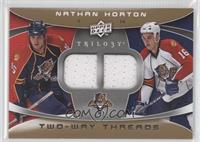 Nathan Horton
