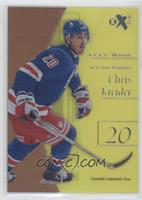 Chris Kreider /42