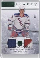 Chris Kreider /8