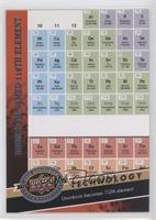 Ununbium named 112th element