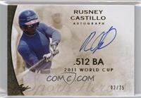 Rusney Castillo /25