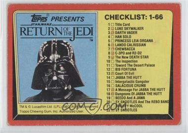 1983 Topps Star Wars: Return of the Jedi #131 - Checklist: 1-66