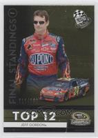 Jeff Gordon /130