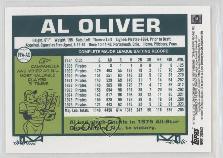 Verzamelingen 2012 Topps Archives Fan Favorites Autographs FFA-AO Al Oliver Auto Baseball Card