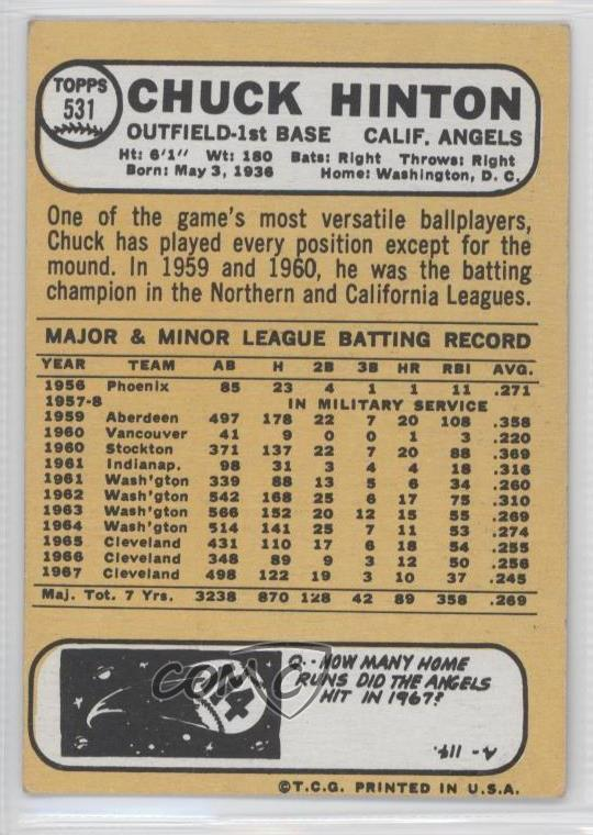 Details about 1968 Topps #531 Chuck Hinton Los Angeles Angels Baseball Card