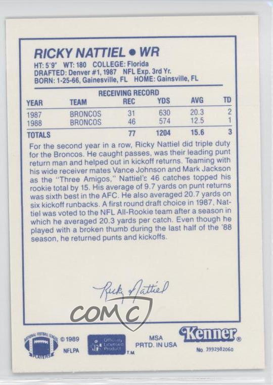 thumbnail 2 - 1989 Kenner Starting Lineup Ricky Nattiel