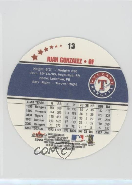 Details about 2003 Fleer Hardball #13 Juan Gonzalez Texas Rangers Baseball  Card