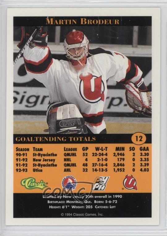 1994 95 Classic Pro Hockey Prospects 12 Martin Brodeur New Jersey