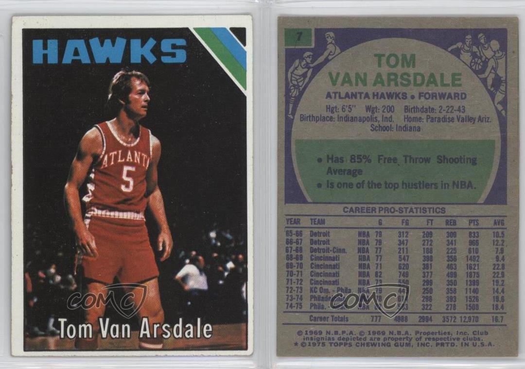 1975 76 Topps 7 Tom Van Arsdale Atlanta Hawks Basketball Card
