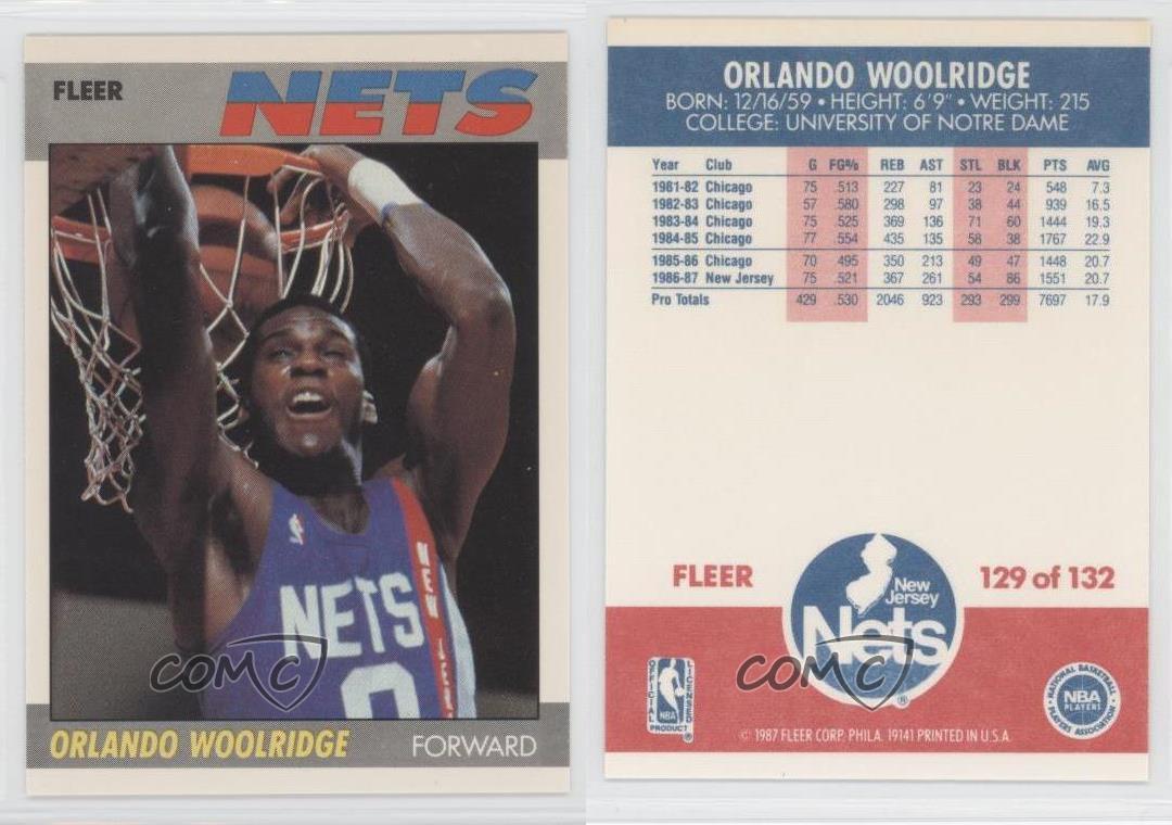 1987 88 Fleer 129 Orlando Woolridge New Jersey Nets Basketball