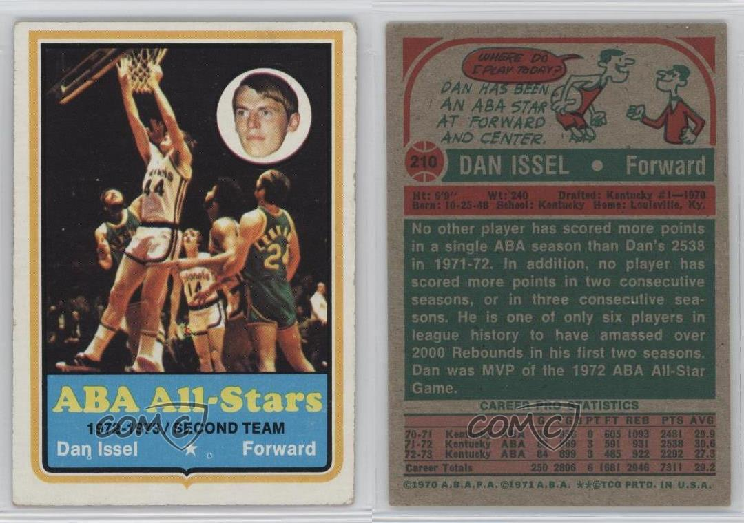 1973 74 Topps 210 Dan Issel NBA All Star Team Basketball Card