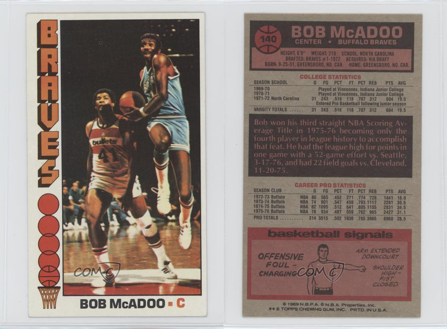 1976 77 Topps 140 Bob McAdoo Buffalo Braves Basketball Card