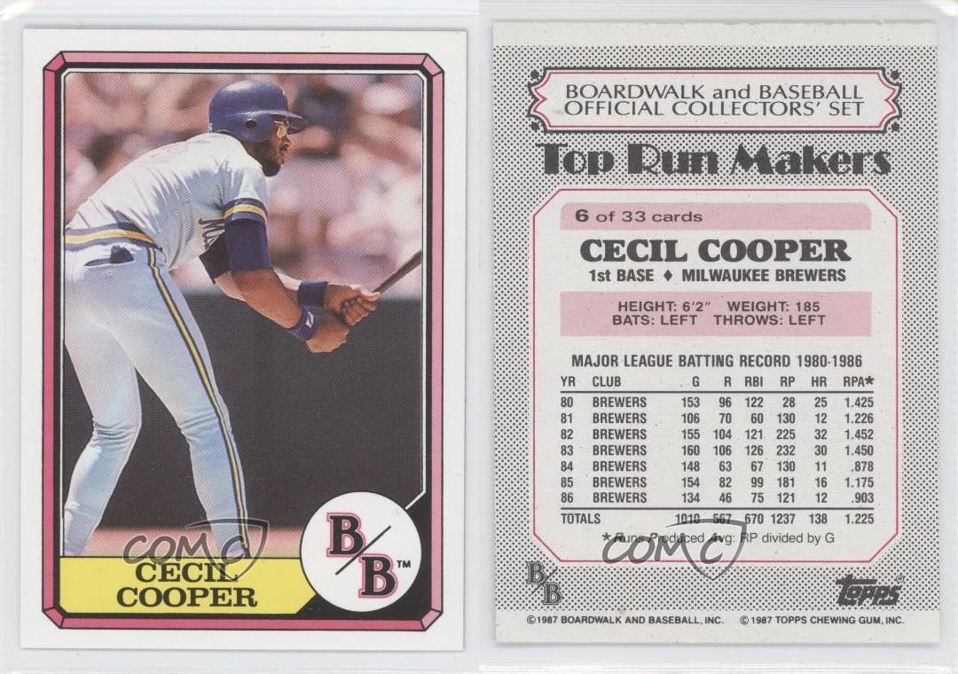 1987 Topps Boardwalk And Baseball Top Run Makers Box Set