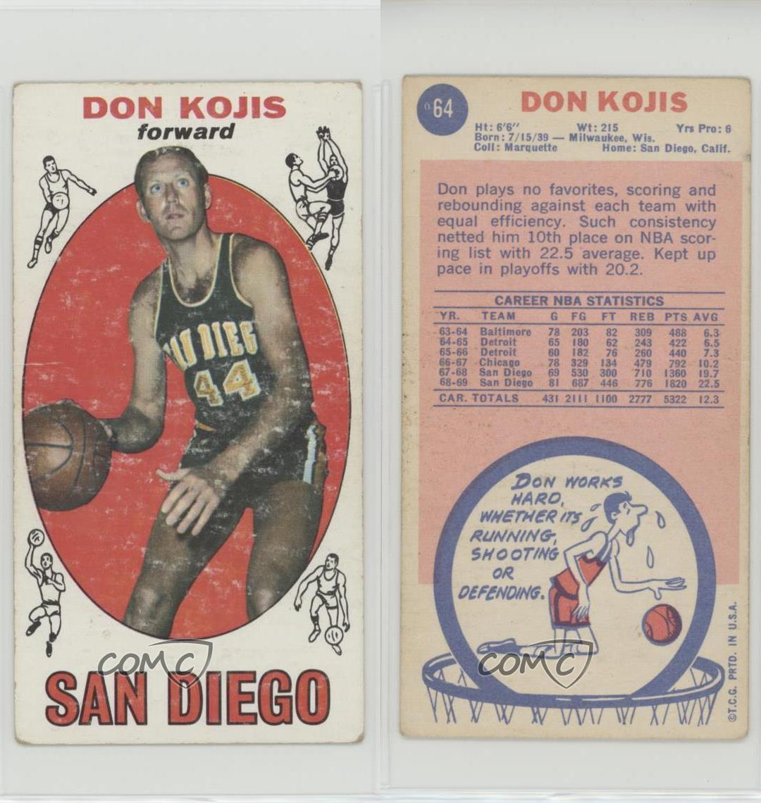 1969 70 Topps 64 Don Kojis San Diego Clippers RC Rookie