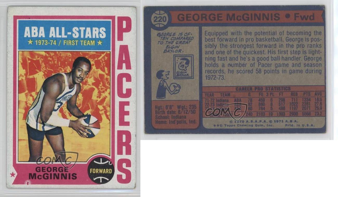 1974 75 Topps 220 George McGinnis Indiana Pacers Basketball Card