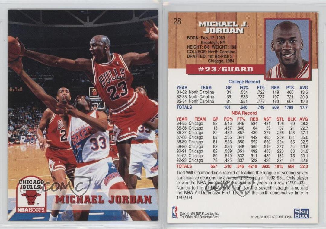 Nba Basketball Series Michael Jordan Chicago Bulls: 1993-94 NBA Hoops #28 Michael Jordan Chicago Bulls