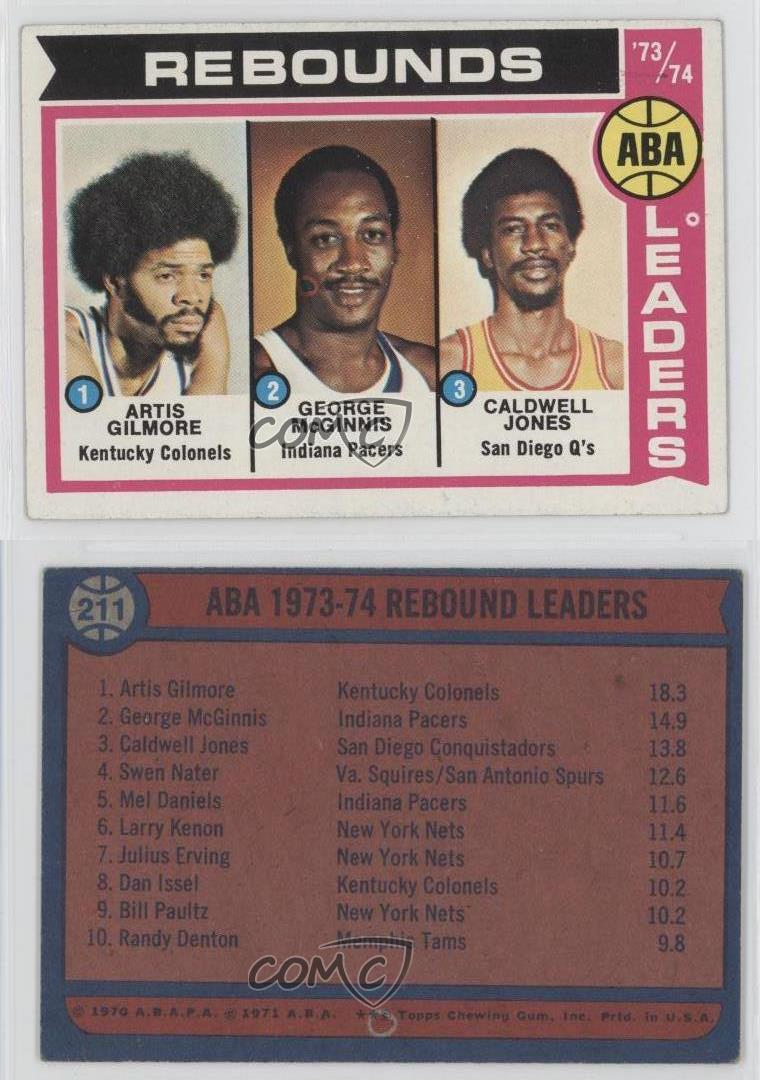 1974 211 ABA Rebound Leaders Artis Gilmore George McGinnis